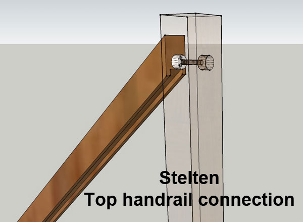 Stelten Top handrail connection